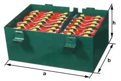 Baterie trakcyjne do wózków widłowych